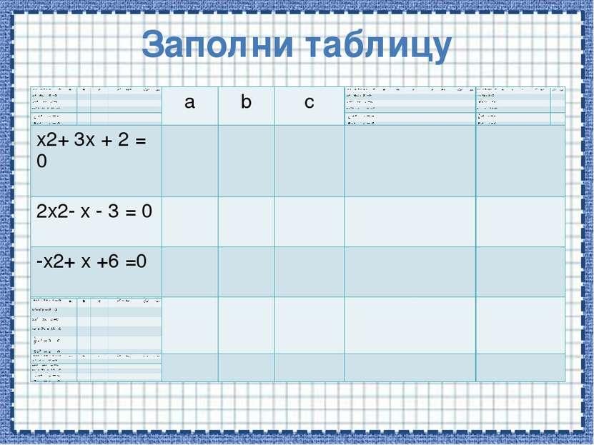 Заполни таблицу a b с x2+3x+2=0 2x2-x-3=0 -x2+x+6=0