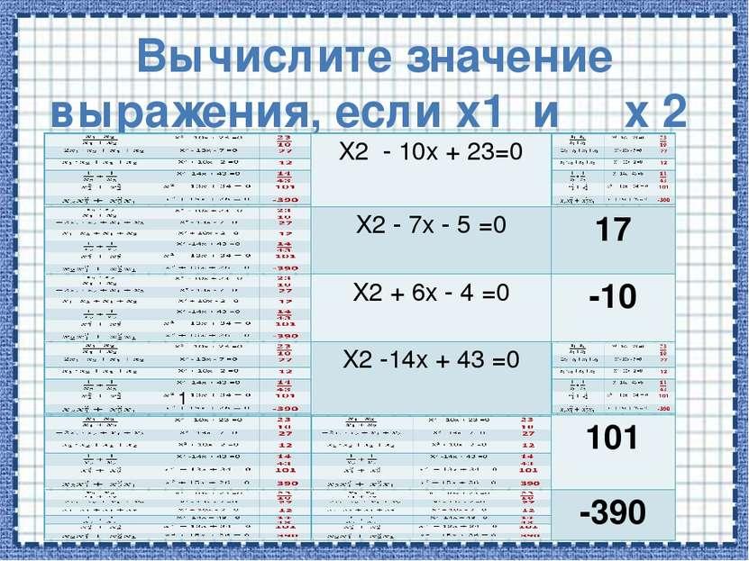 Вычислите значение выражения, если х1 и х 2 корни уравнения X2-10x+23=0 X2-7x...