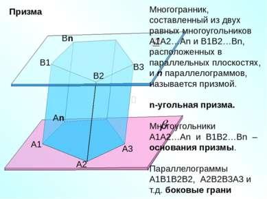 Призма А1 А2 Аn B1 B2 Bn B3 А3 Многогранник, составленный из двух равных мног...