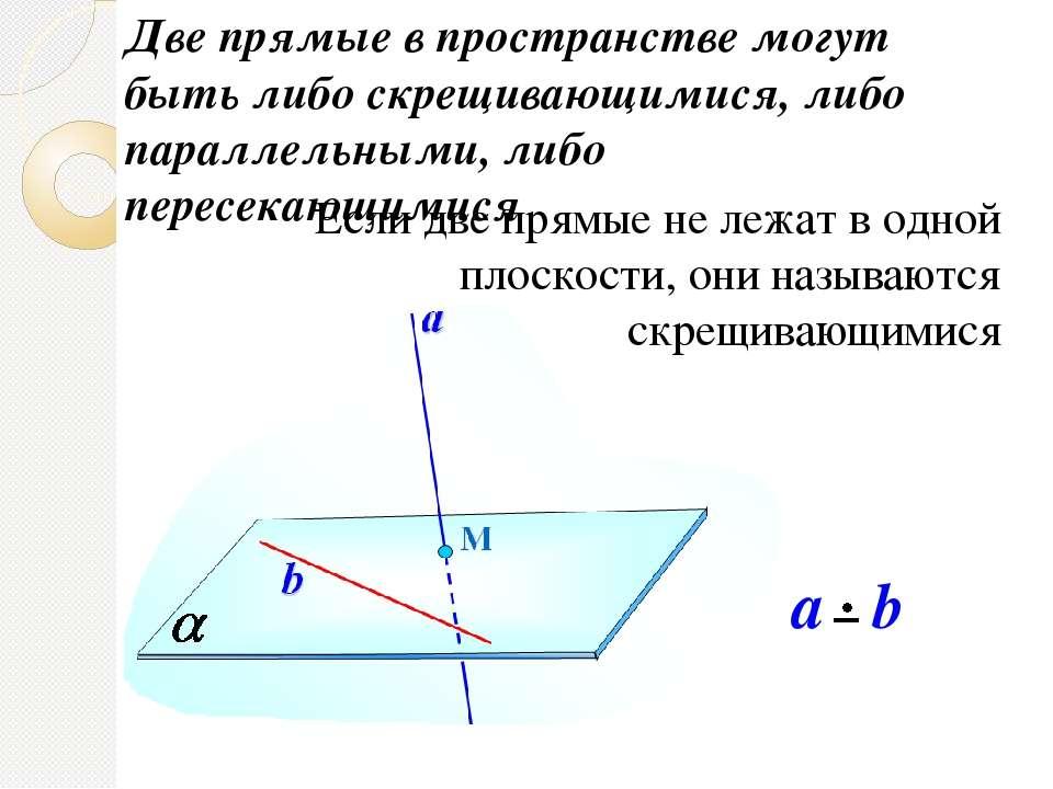 Две прямые в пространстве могут быть либо скрещивающимися, либо параллельными...