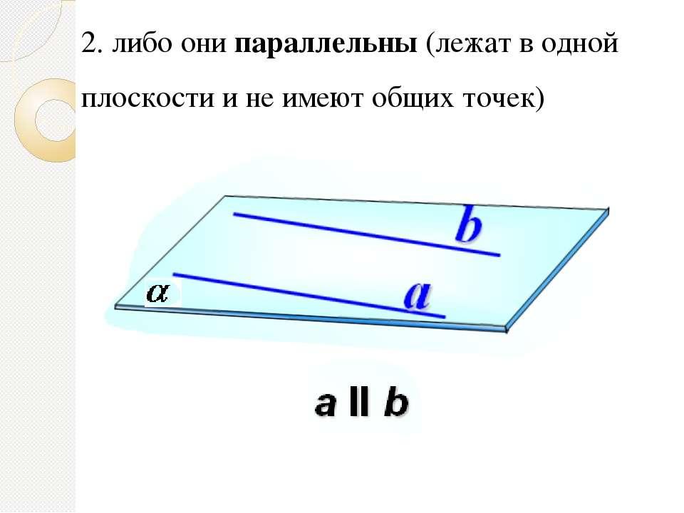 2. либо они параллельны (лежат в одной плоскости и не имеют общих точек)