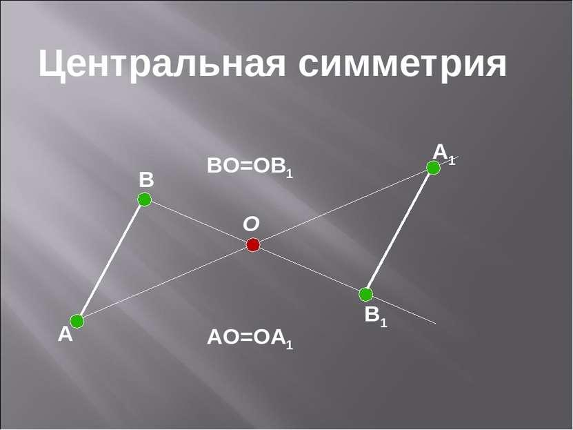 A B O B1 A1 Центральная симметрия BO=OB1 AO=OA1
