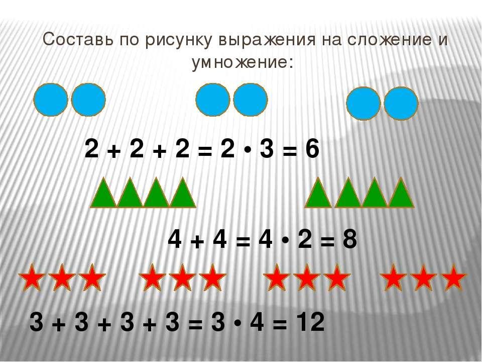Составь по рисунку выражения на сложение и умножение: 2 + 2 + 2 = 2 • 3 = 6 4...