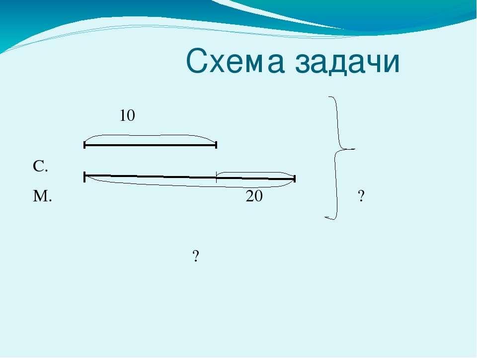 Схема задачи 10 С. М. 20 ? ?