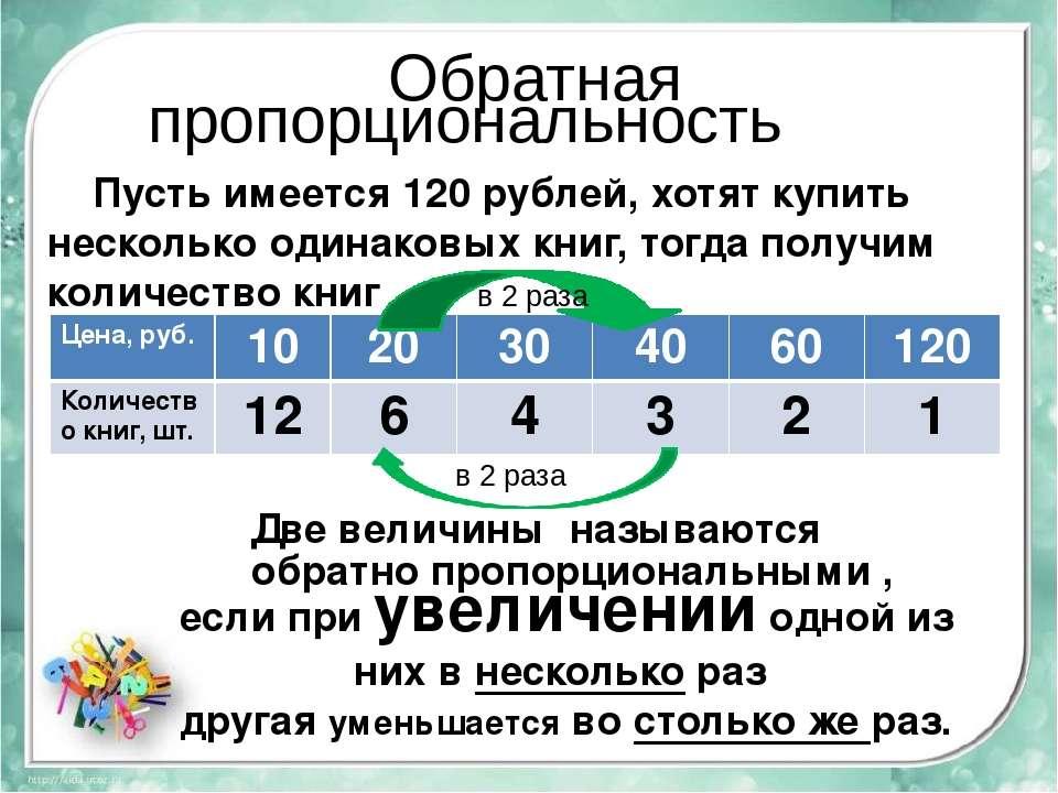 Обратная Пусть имеется 120 рублей, хотят купить несколько одинаковых книг, то...
