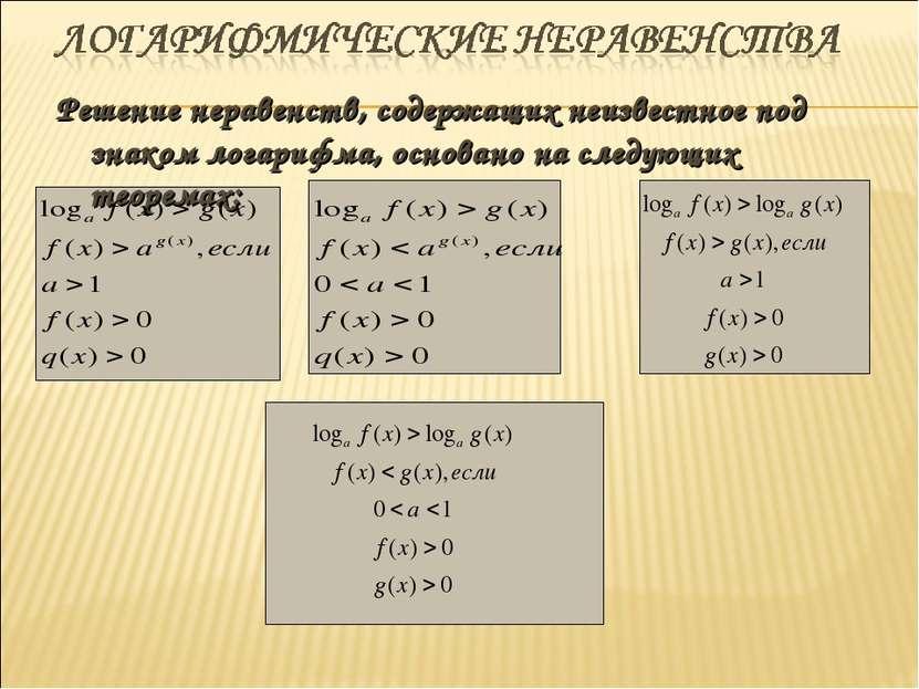 Решение неравенств, содержащих неизвестное под знаком логарифма, основано на ...