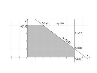 4у=16 2х=12 3х+4у=22 у х В(2;4) С(6;1) А(0;4) D(6;0)