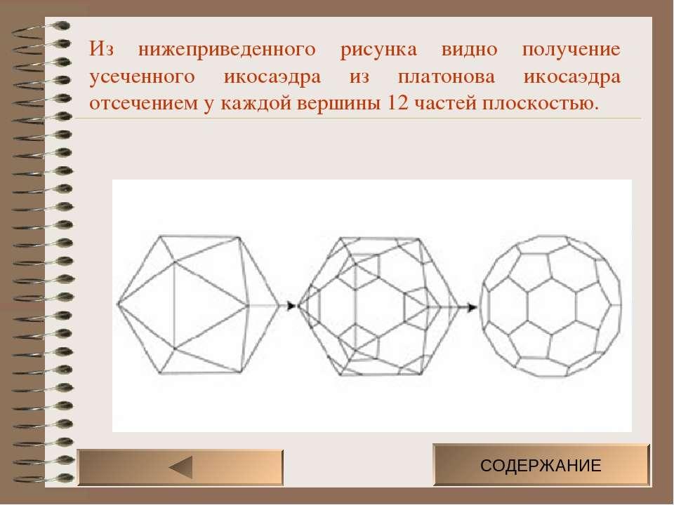 Из нижеприведенного рисунка видно получение усеченного икосаэдра из платонова...