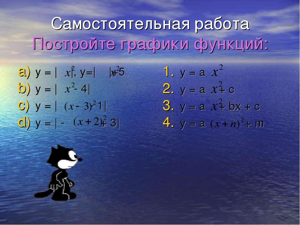 Самостоятельная работа Постройте графики функций: y = | |, y=| |+5 y = | - 4|...