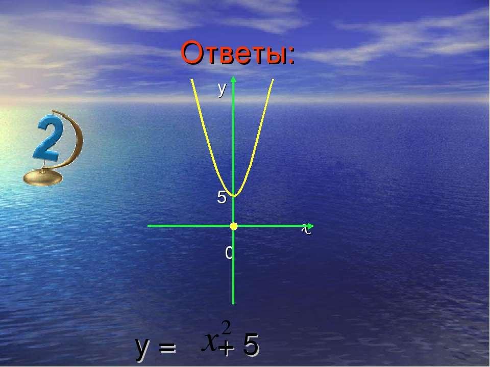 y 5 x 0 y = + 5 Ответы: