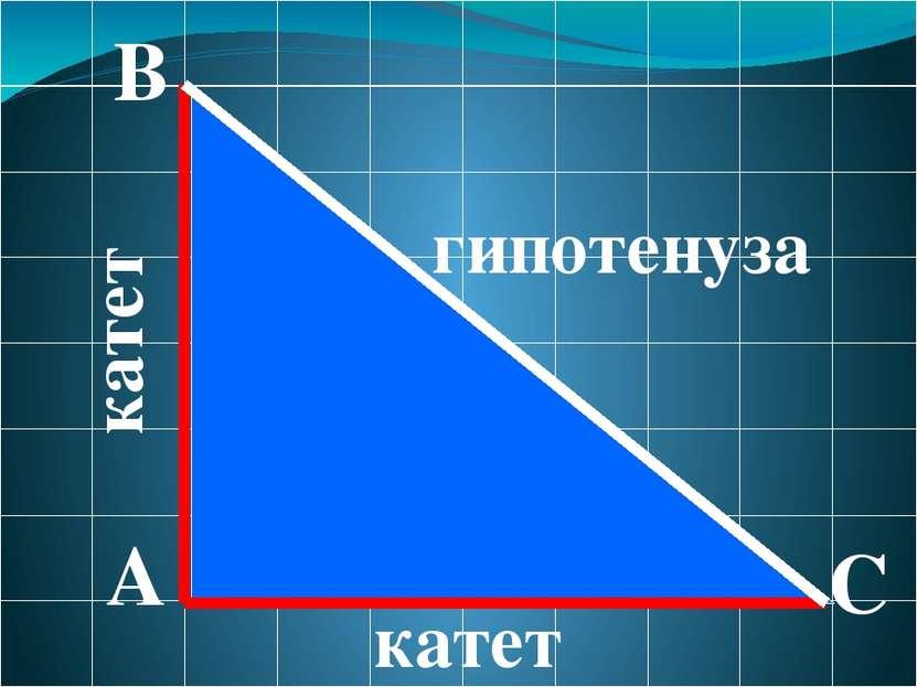 A B C гипотенуза катет катет
