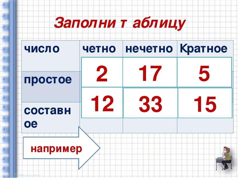 Заполни таблицу 5 например 15 17 33 2 12 число четное нечетное Кратное 5 прос...