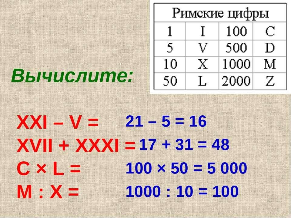 Вычислите: XXI – V = XVII + XXXI = C × L = М : X = 21 – 5 = 16 17 + 31 = 48 1...