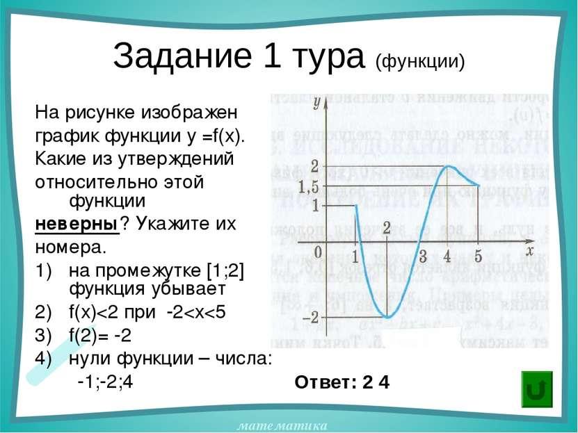 Задание 1 тура (функции) На рисунке изображен график функции у =f(х). Какие и...