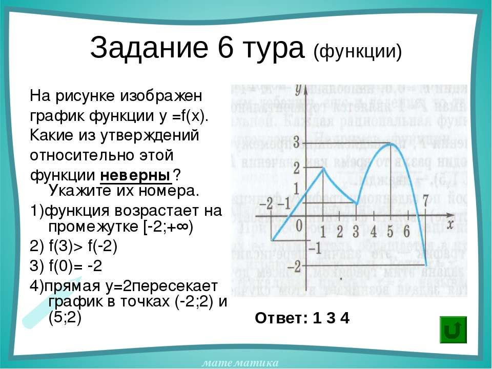 Задание 6 тура (функции) На рисунке изображен график функции у =f(х). Какие и...