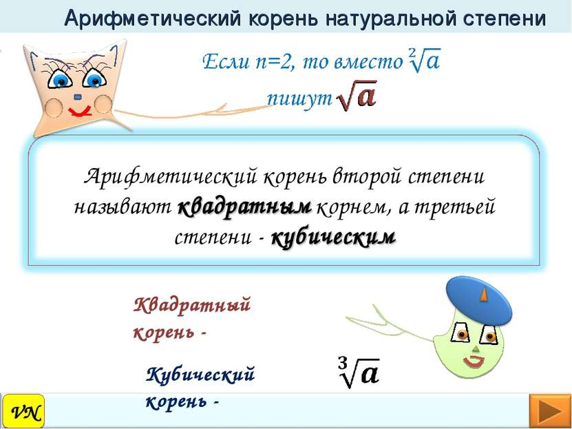 VN Арифметический корень натуральной степени Квадратный корень - Кубический к...