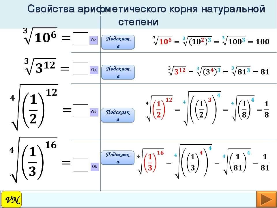 Свойства арифметического корня натуральной степени VN Подсказка Подсказка Под...