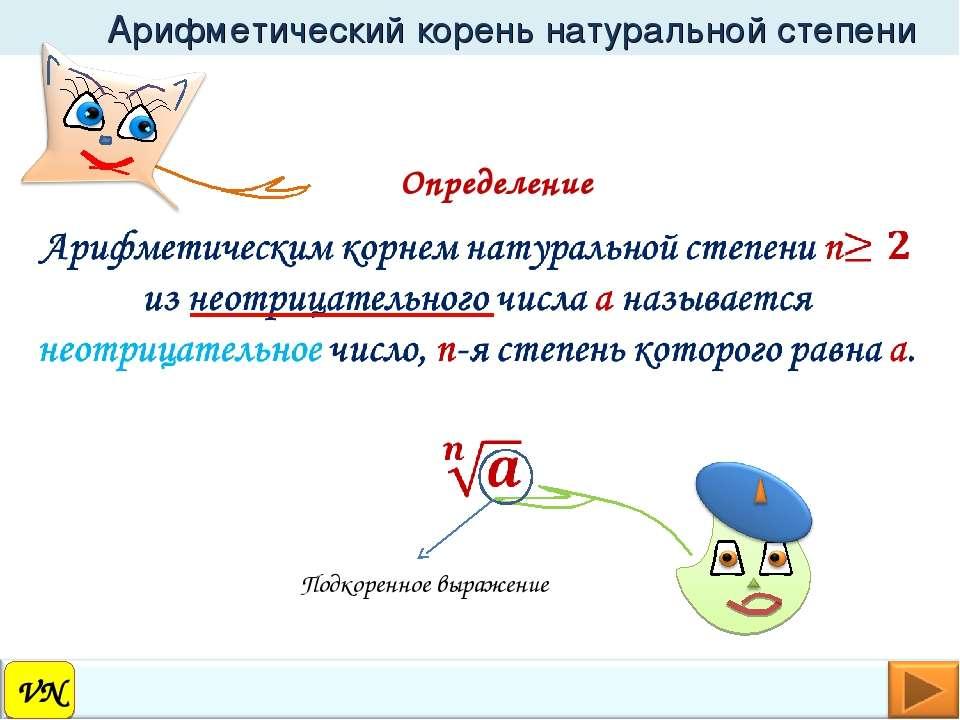 VN Арифметический корень натуральной степени Определение Подкоренное выражение