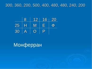 300, 360, 200, 500, 400, 480, 480, 240, 200 8 12 16 20 25 Н М Е Ф 30 А О Р Мо...