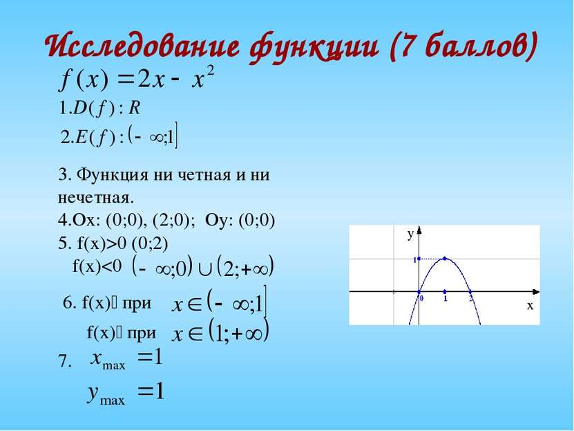 Исследование функции (7 баллов) 3. Функция ни четная и ни нечетная. 4.Ох: (0;...