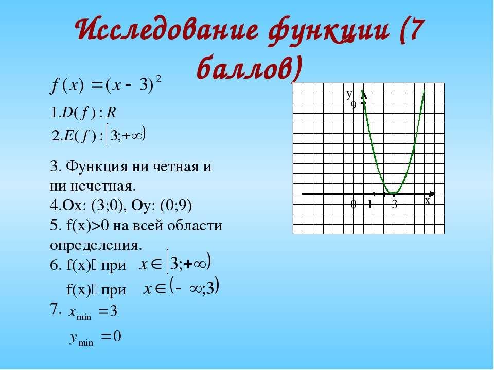Исследование функции (7 баллов) 3. Функция ни четная и ни нечетная. 4.Ох: (3;...