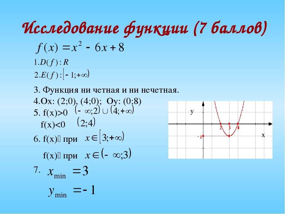 Исследование функции (7 баллов) 3. Функция ни четная и ни нечетная. 4.Ох: (2;...