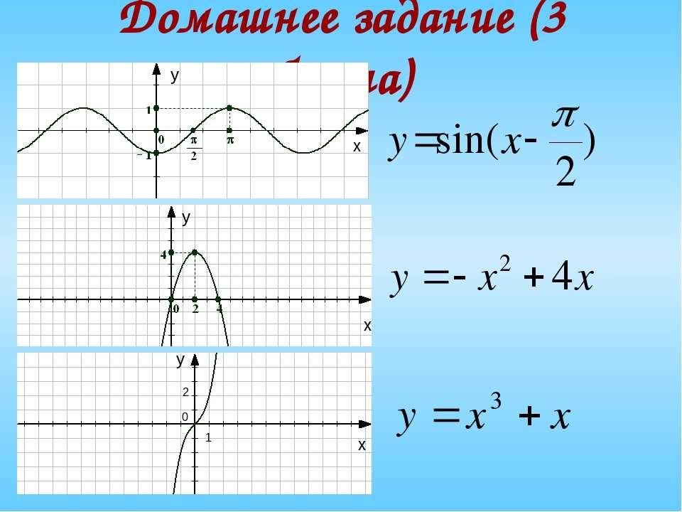 Домашнее задание (3 балла) x y x y x y 0 2 1