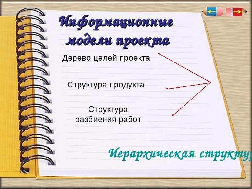 Информационные модели проекта Иерархическая структура Дерево целей проекта Ст...