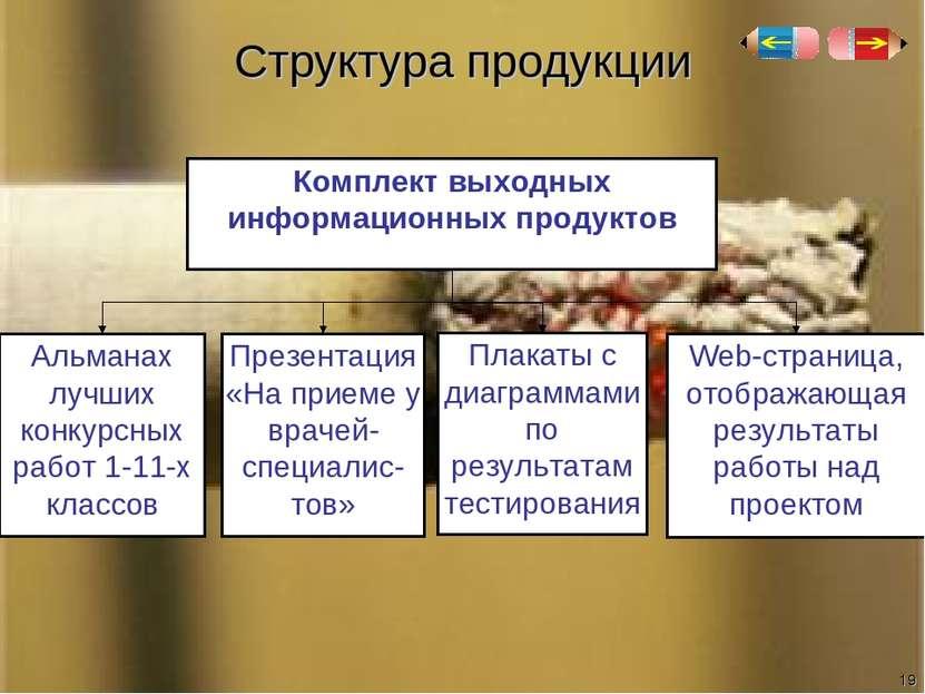 Структура продукции * Комплект выходных информационных продуктов Альманах луч...