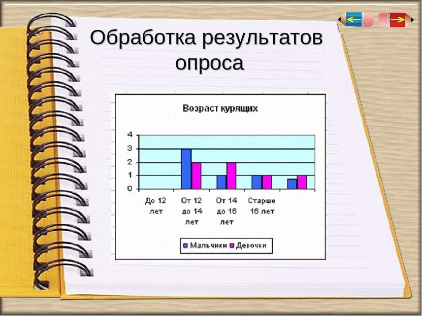 Обработка результатов опроса