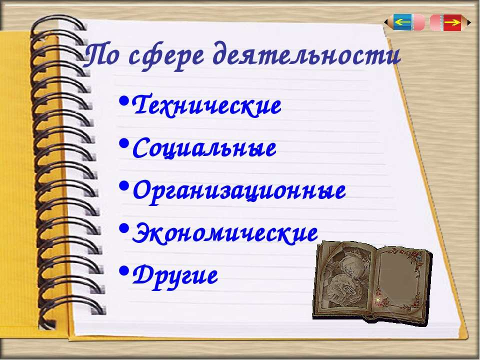 По сфере деятельности Технические Социальные Организационные Экономические Др...