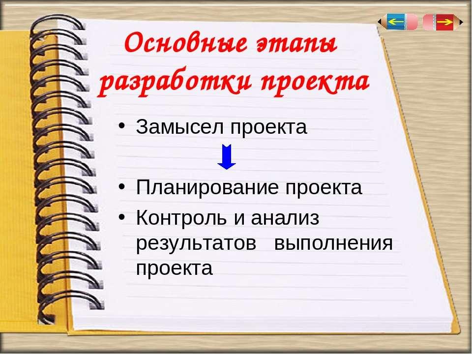 Основные этапы разработки проекта Замысел проекта Планирование проекта Контро...