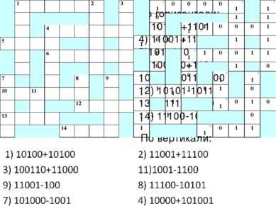 По горизонтали: 1) 10100+1101 4) 11001+11000 5)101+110 6) 100110+1101 10) 100...