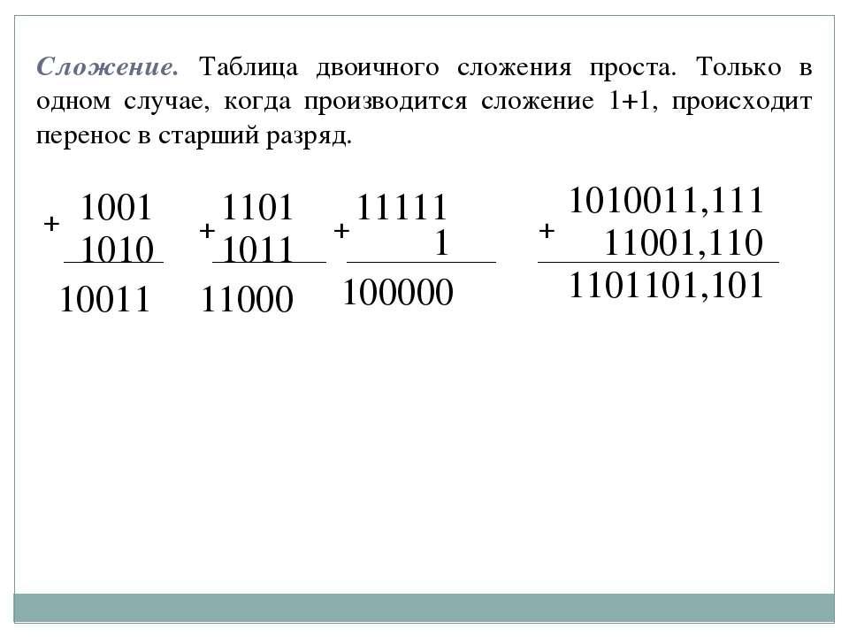 Сложение. Таблица двоичного сложения проста. Только в одном случае, когда про...