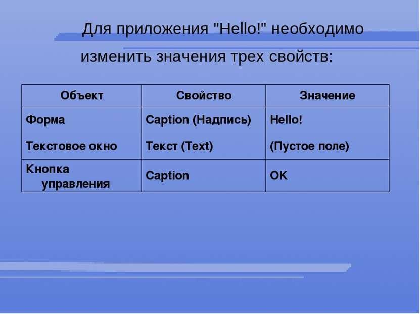 """Для приложения """"Hello!"""" необходимо изменить значения трех свойств:"""