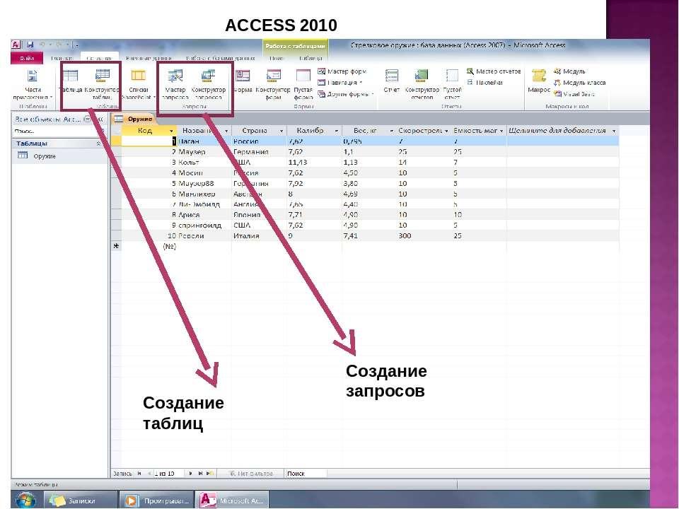 ACCESS 2010 Создание таблиц Создание запросов