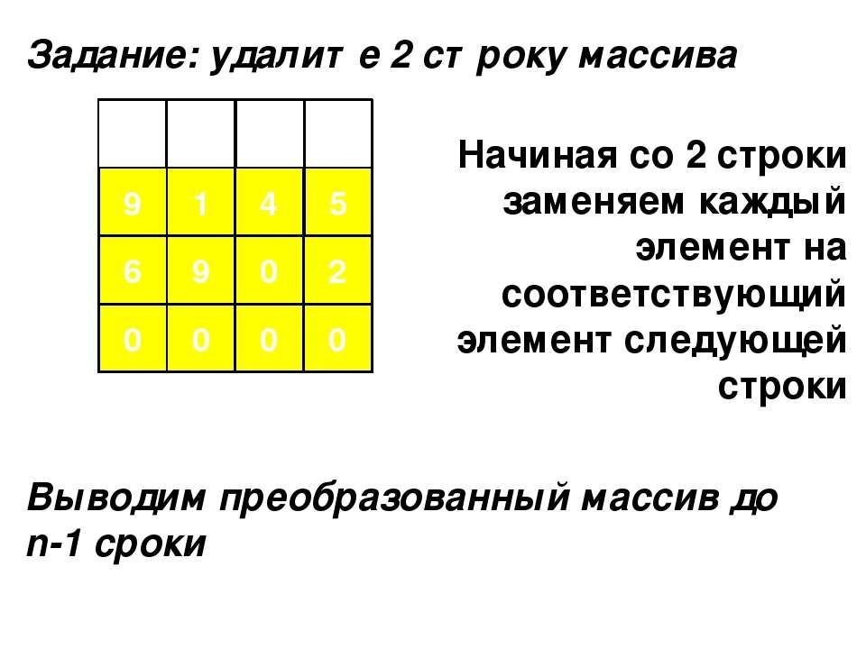 5 1 2 3 9 4 6 4 7 1 8 5 6 0 2 9 1 4 5 6 9 0 2 0 9 0 0 0 Задание: удалите 2 ст...