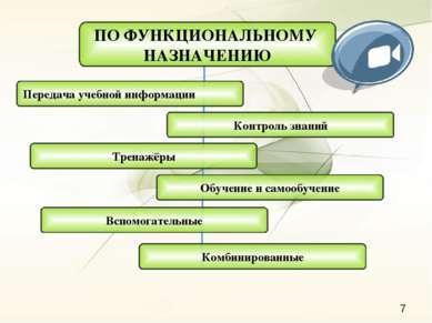 ПО ФУНКЦИОНАЛЬНОМУ НАЗНАЧЕНИЮ Передача учебной информации Контроль знаний Тре...