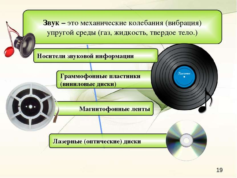 Звук – это механические колебания (вибрация) упругой среды (газ, жидкость, тв...