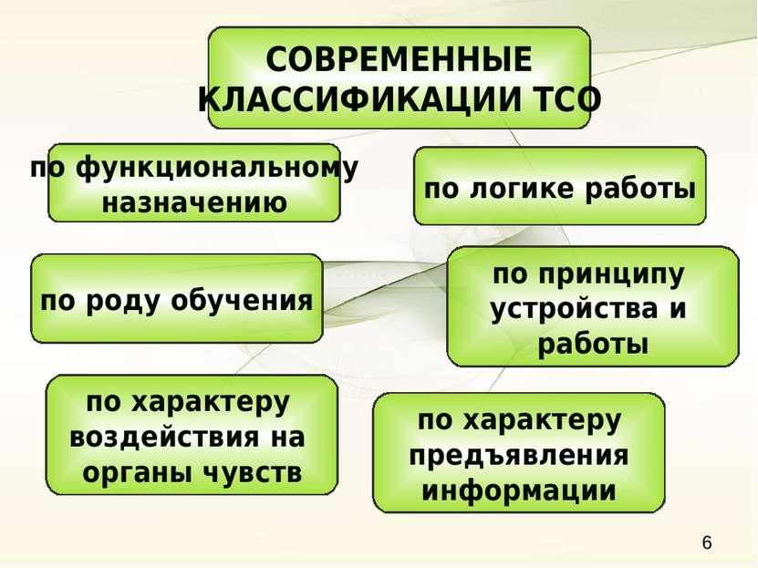 СОВРЕМЕННЫЕ КЛАССИФИКАЦИИ ТСО по функциональному назначению по принципу устро...