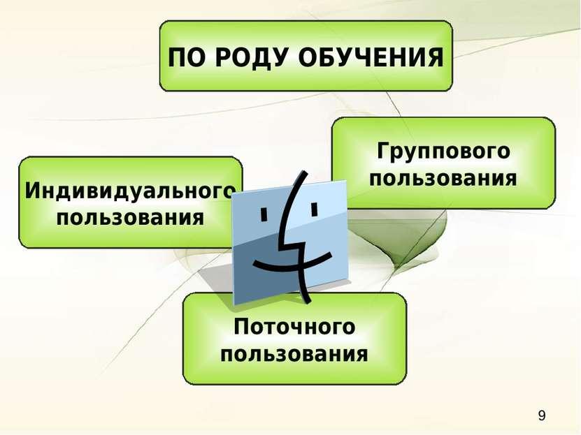 ПО РОДУ ОБУЧЕНИЯ Группового пользования Поточного пользования Индивидуального...