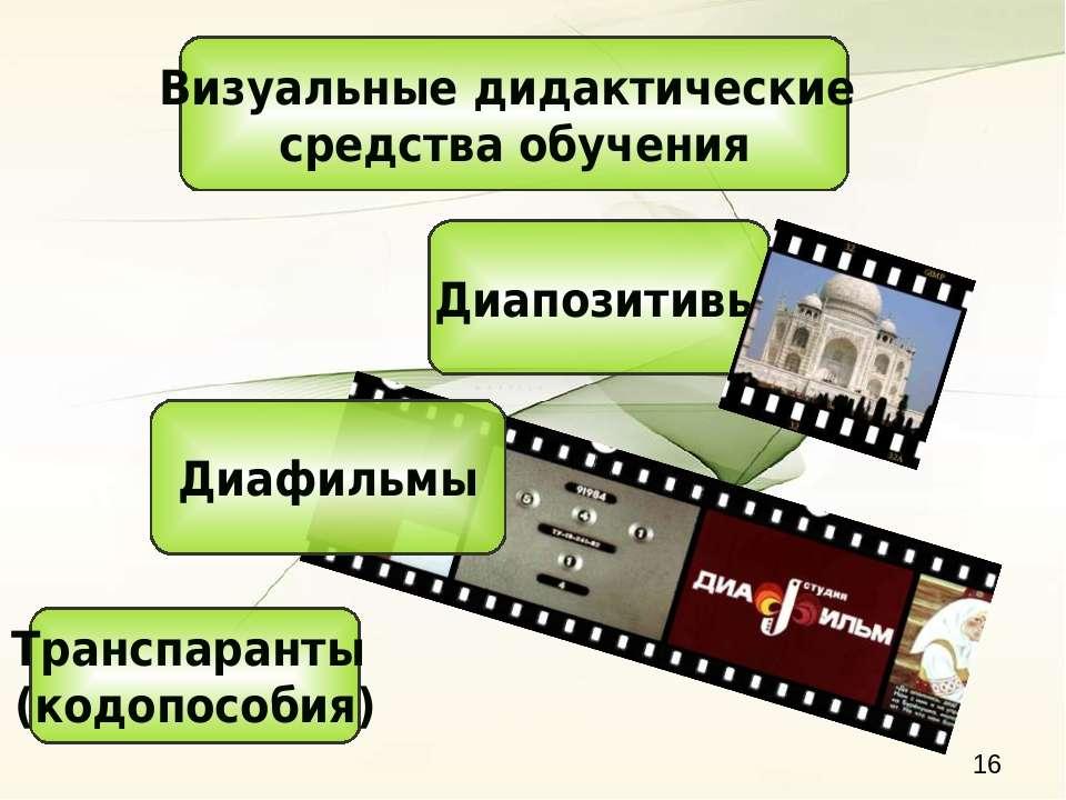Визуальные дидактические средства обучения Диапозитивы Диафильмы Транспаранты...