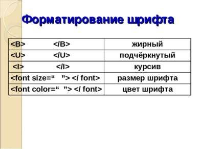 Форматирование шрифта жирный подчёркнутый курсив размер шрифта цвет шрифта