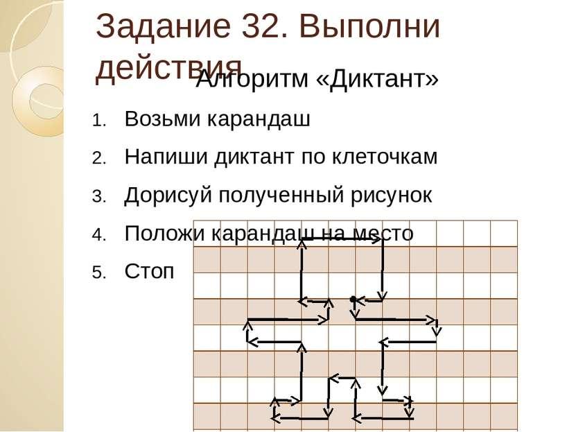 Задание 32. Выполни действия Алгоритм «Диктант» Возьми карандаш Напиши диктан...