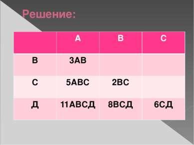 Решение: А В С В 3АВ С 5АВС 2ВС Д 11АВСД 8ВСД 6СД