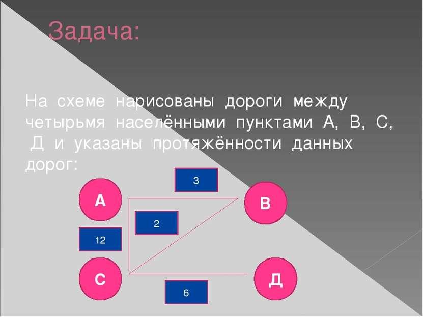 Задача: На схеме нарисованы дороги между четырьмя населёнными пунктами А, В, ...