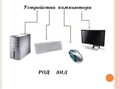 Устройства компьютера РОД⟶ВИД