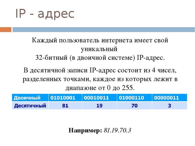 IP - адрес Каждый пользователь интернета имеет свой уникальный 32-битный (в д...