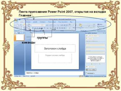 Лента приложения Power Point 2007, открытая на вкладке Главная группы команды