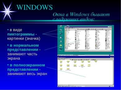 WINDOWS Окна в Windows бывают следующих видов: в виде пиктограммы - картинки ...
